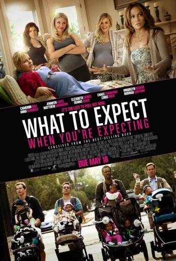 """""""Очаквай неочакваното"""" (""""What to Expect When You're Expecting"""")"""